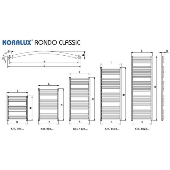 KORALUX RONDO CLASSIC